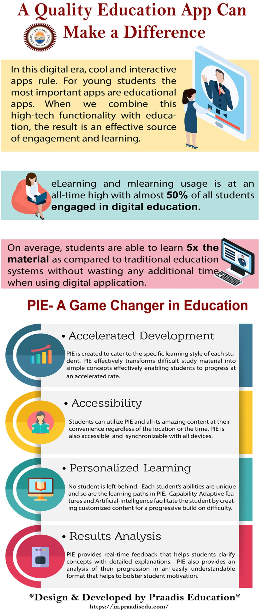 A Quality Education App Can Make a Difference